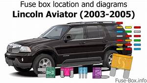 Fuse Box Location And Diagrams  Lincoln Aviator  Un152