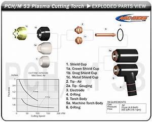 Pch  M 53 Torch For Pakmaster U00ae100   Arc