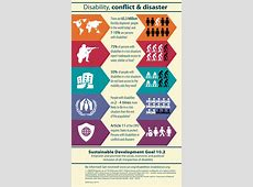 Infographics United Nations Enable