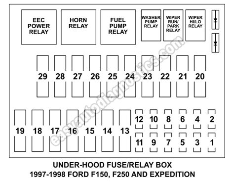 hood fuse box fuse  relay diagram