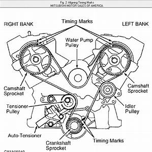 I Have Just Replaced A Timing Belt And Water Pump On A