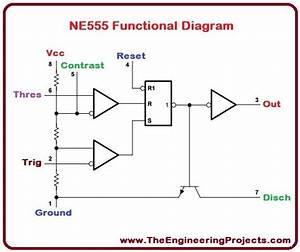 Introduction To Ne555