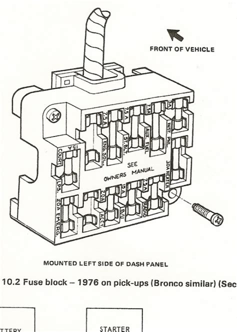 1977 Ford F 250 Fuse Box Diagram 1977 ford f 250 fuse box diagram fuse box and wiring diagram