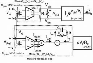 Block Diagram Of Exponential Current Generator