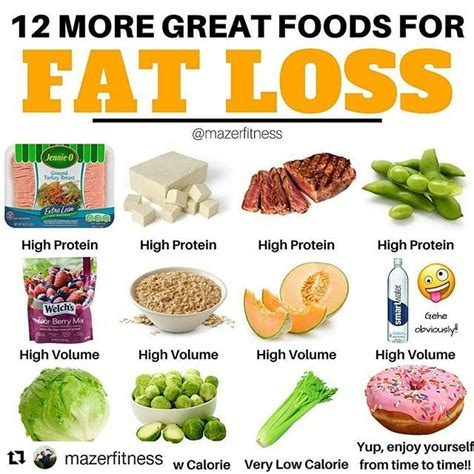 As a bonus, protein is the most satiating macronutrient and has a high thermic. Pin on Weight Loss: What's New.