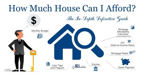 can i afford a house how much house can i afford insider tips and home
