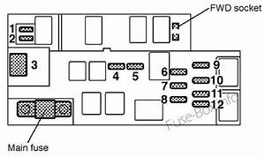 Fuse Box Diagram  U0026gt  Subaru Baja  2003
