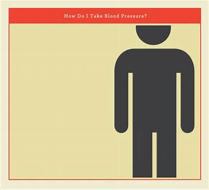 Blood Pressure Take Numbers Carrington Infographic Should