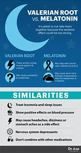 Valerian Root Solves Insomnia  Anxiety  U0026 Even Blood Pressure