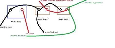 Fleetwood Pace Arrow Battery Wiring Diagram by 1990 Fleetwood Pace Arrow Battery Connections Irv2 Forums