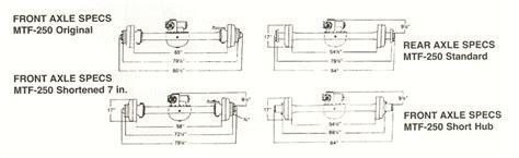 boyce equipment rockwell  ton axles