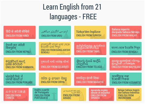 Hello English Learn English » Apk Thing  Android Apps Free Download