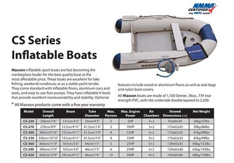 maxxon cs  inflatable boat maxxon inflatables