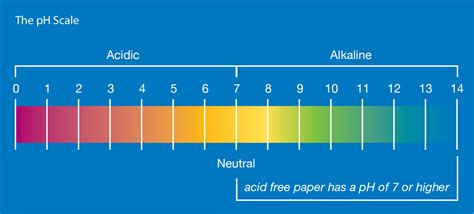 Acidfree Paper  Quill Paper Buying Guide Quillcom