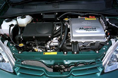 Hybrid cars 101: How long should batteries last