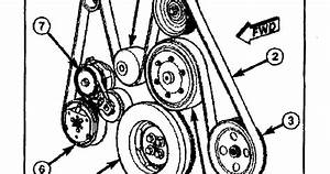 Serpentine Belt Routing Diagram