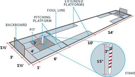 bocce court dimensions backyard games plans for horsehoes bocce volleyball croquet lighting horseshoe game and