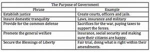 The Purpose Of Government Described In The Preamble