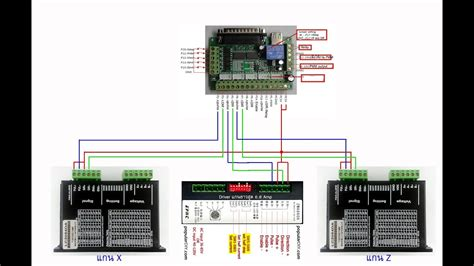 populardiycom cnc breakout boardinterfacestep motor driver cnc controller funnydogtv