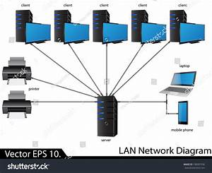 Lan Network Diagram Vector Illustrator   Eps 10  For