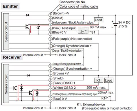 safety light curtain type 2 sf2b ver 2 i o circuit and wiring diagrams panasonic industrial