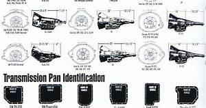 Transmissionadapters Com  Transmissions Htm