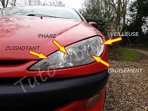 Ce Plus Peugeot : ampoule clignotant comment les remplacer peugeot 206 tuto voiture ~ Medecine-chirurgie-esthetiques.com Avis de Voitures