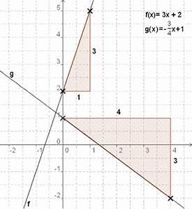 Lineare Funktionen Schnittpunkt Y Achse Berechnen : lineare funktionen zeichnen bk unterricht ~ Themetempest.com Abrechnung