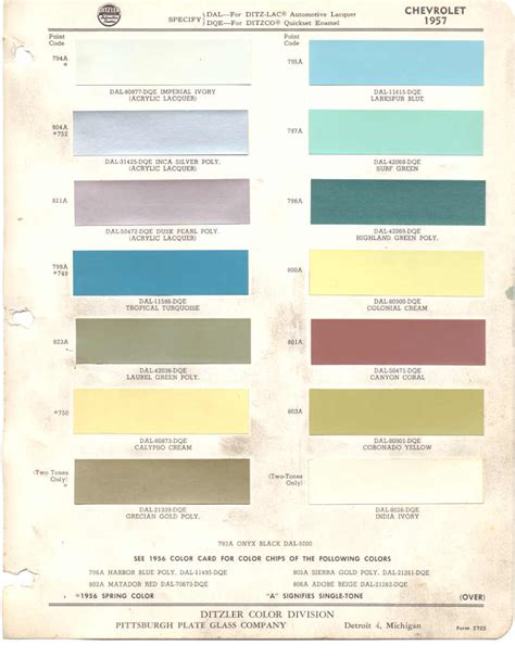 1957 chevy paint colors autos post