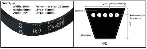 Different Types Fan Rubber V Belt