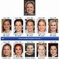 When Celebrity Look-Alike Generators Go Wrong ~ See My ...