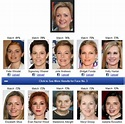 Celebrity Look Alike Generator Pictures to Pin on ...