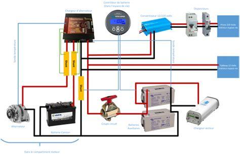 schema electrique de notre installation poimobile