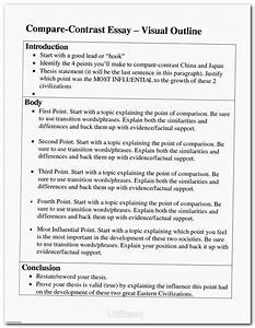Compare And Contrast Essay Example Essay Essaytips Prompts For Short Stories Small