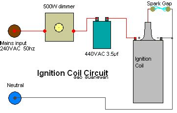 loneoceans laboratories ignition coil high voltage