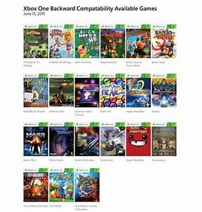These Xbox 360 Games Will Work On Xbox One Via Backward