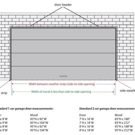 steel garage door thickness top 10 garage door sizes 2017 ward log homes