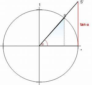 Sinus Cosinus Tangens Winkel Berechnen : tangens tangensfunktion ~ Themetempest.com Abrechnung