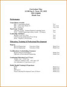 6 professional curriculum vitae format sle budget template letter