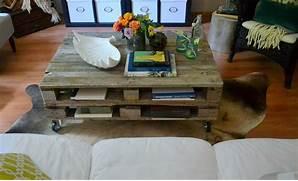 The Poor Sophisticate Pallet Coffee Table Tutorial