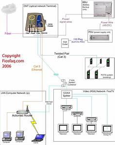 Tv Jones Wiring Diagram