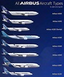 """Aviation Daily on Instagram: """"Comment below which one is ..."""