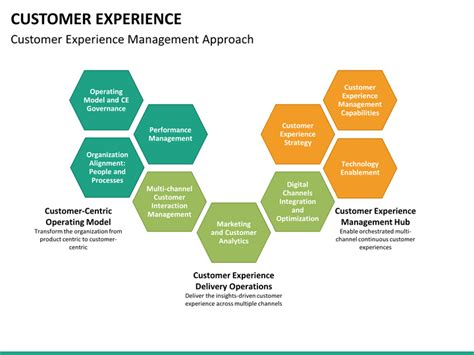 Customer Experience Management (cxm Or Cem) Powerpoint. Rackspace Cloud Database San Francisco Movers. Private Health Insurance Exchange Platform. Rapid Application Development Tools. Free Treatment Centers For Drug Addiction. Home Loan Application Online. Comparison Energy Prices Divorce Mediation Mn. How Does Credit Card Consolidation Work. Leak Detection Water Pipes Vps Hosting Cheap