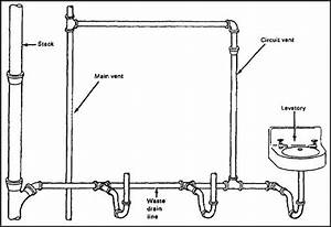 Circuit Venting Plumbing  Vent That Serves Two Or More