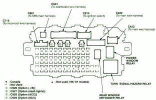 box diagram 2000 honda civic si fuse wiring diagrams fuse box diagram 2000 honda civic si fuse wiring diagrams