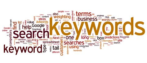 Top 103 Most Searched Keywords On Google For Technology Blog
