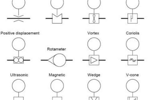 Flow Meter Symbol Mungfali