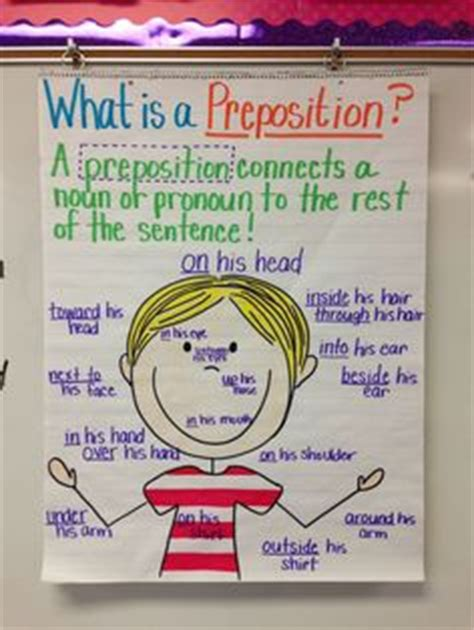 preposition activities images preposition