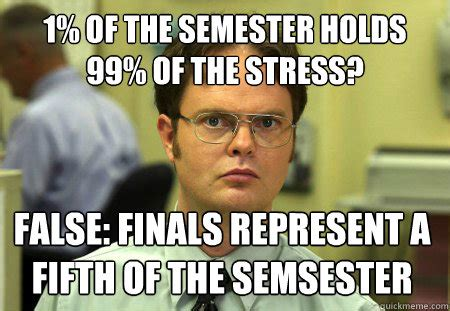 End Of Semester Memes - image gallery semester finals