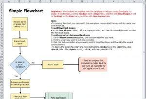 flow chart template excel flow chart flow chart excel